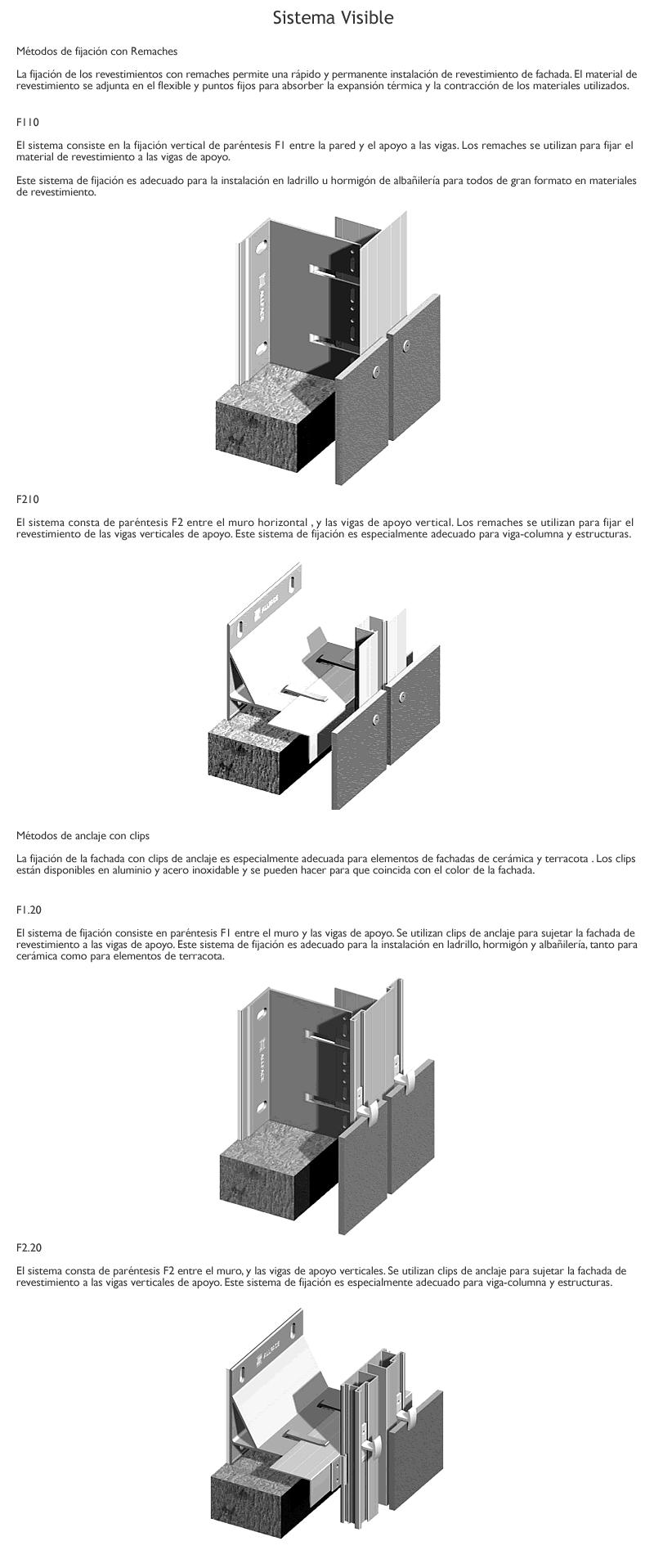 Sistemas de fijación para fachadas Allface visible