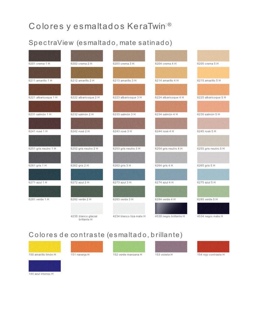 colores keratwin esmaltados